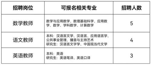 2021年山东滨州市技师学院招聘代课教师16人公告